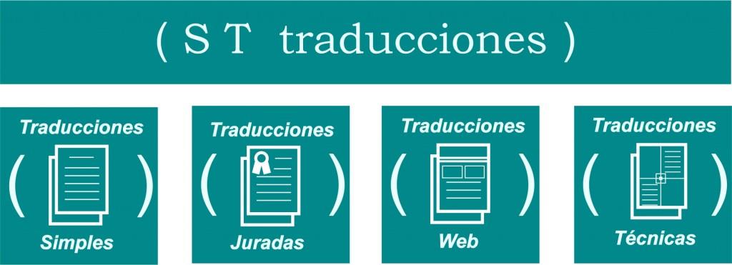 Servicio de traducción Valencia Web Técnica Jurada