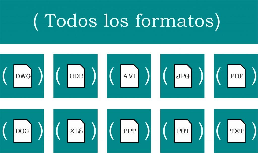 Traducciones todos los formatos