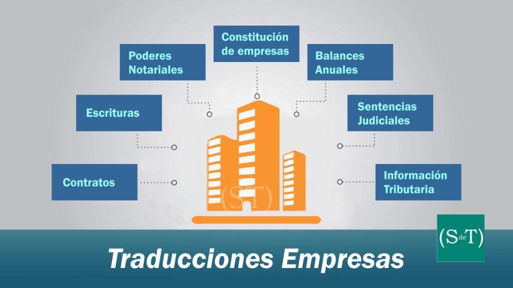 traducciones juradas empresas