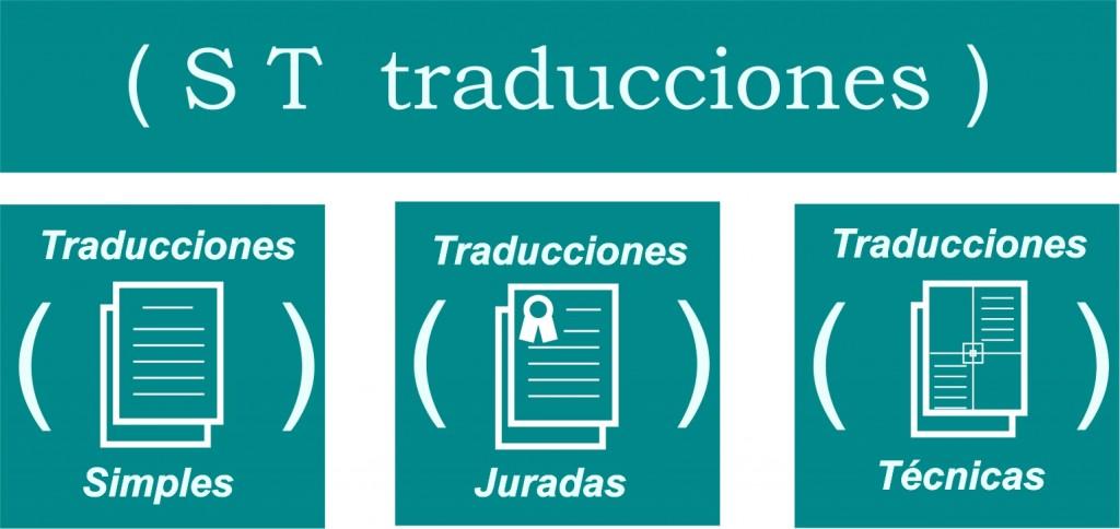 Servicio de traducción ST